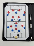Voetbal coachmap